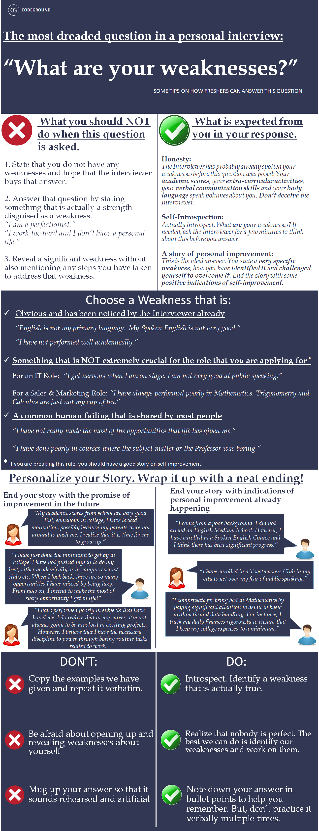 """What are your weaknesses?"" - This is possibly the most dreaded question in any interview. Here is an InfoGraphic with a few tips on helping you answer this question and acing your interview."