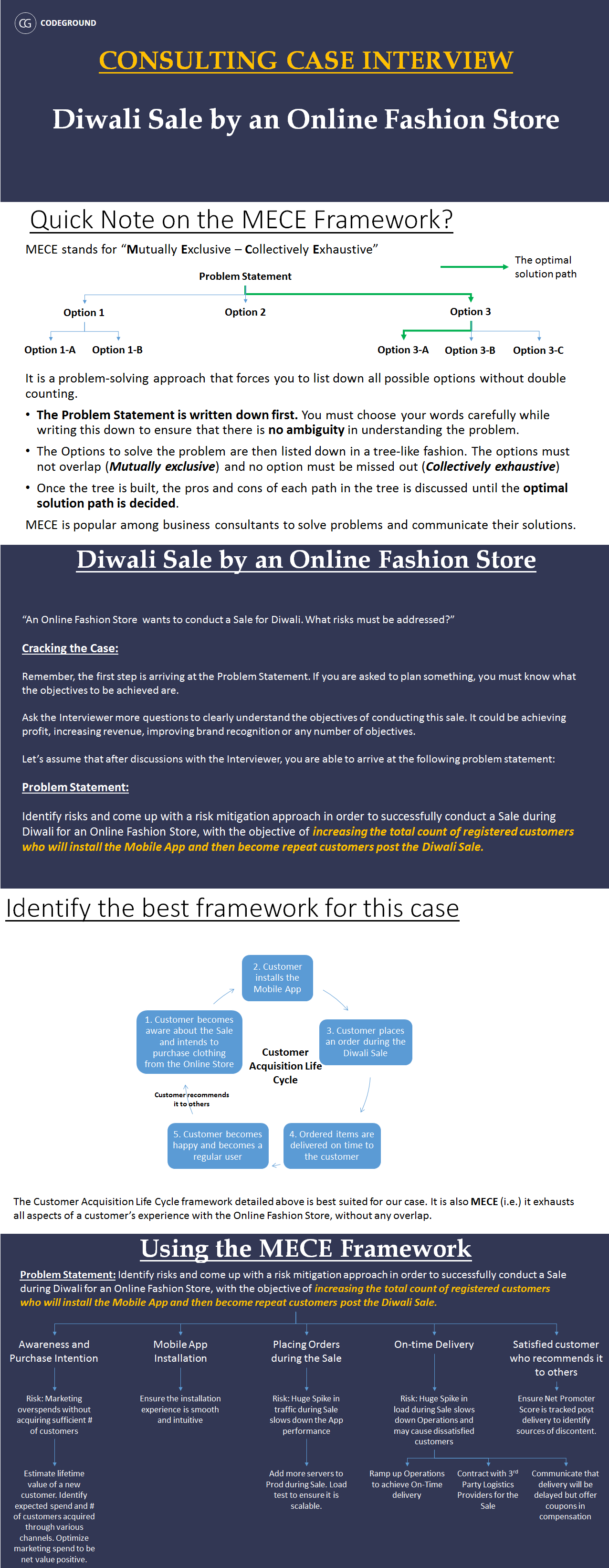 consulting case interview question diwali by online fashion case interview diwali for online fashion store