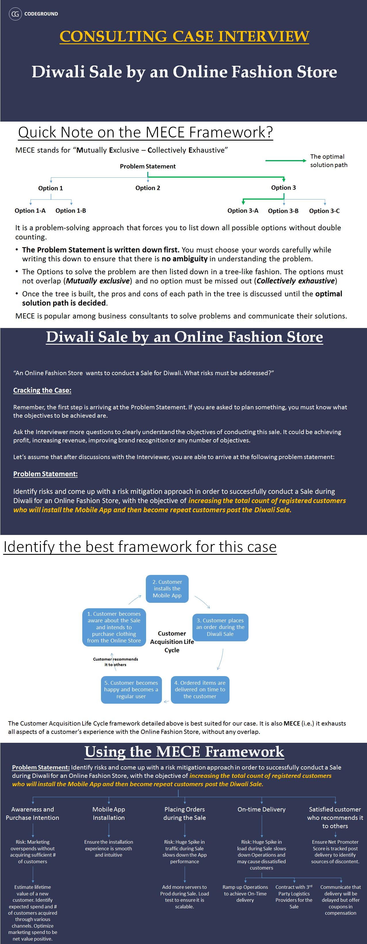 case-interview-diwali-sale-for-online-fashion-store