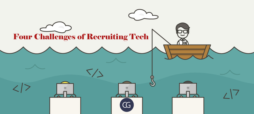 Four Challenges of Recruiting Tech