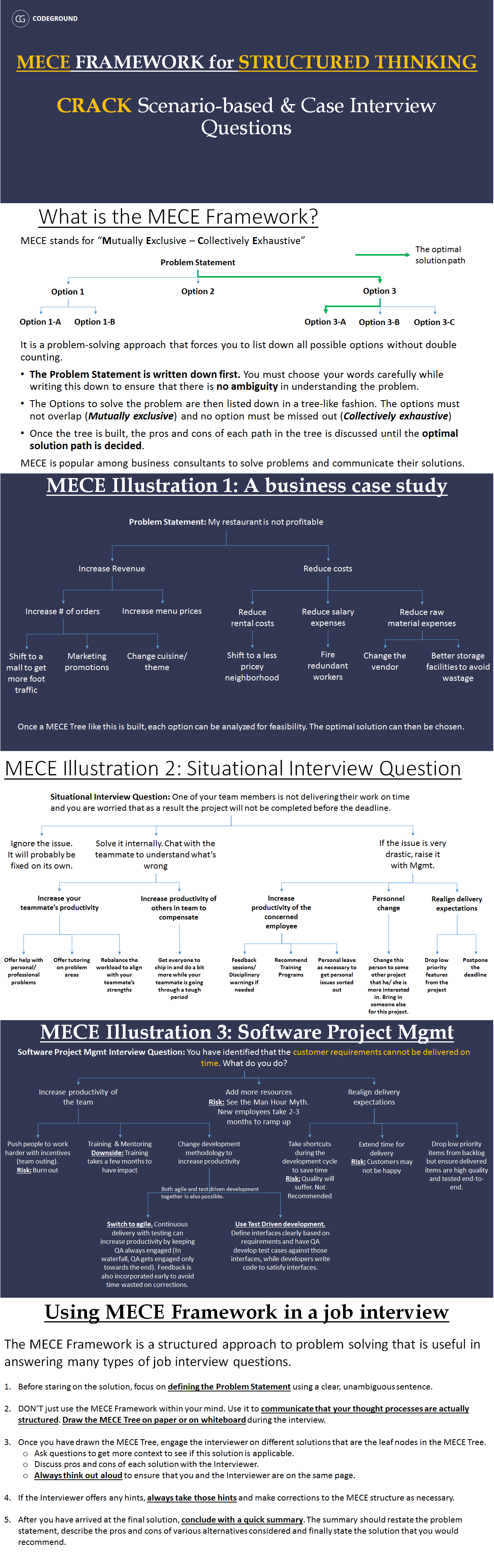 mece-framework-for-structured-thinking