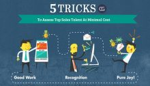 5 Tricks To Assess Top Sales Talent At Minimal Cost