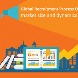 Global-Recruitment-Process-Outsourcing-market-size-and-dynamics