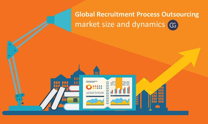 Global Recruitment Process Outsourcing market size and dynamics