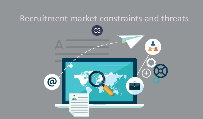 Recruitment market constraints and threats
