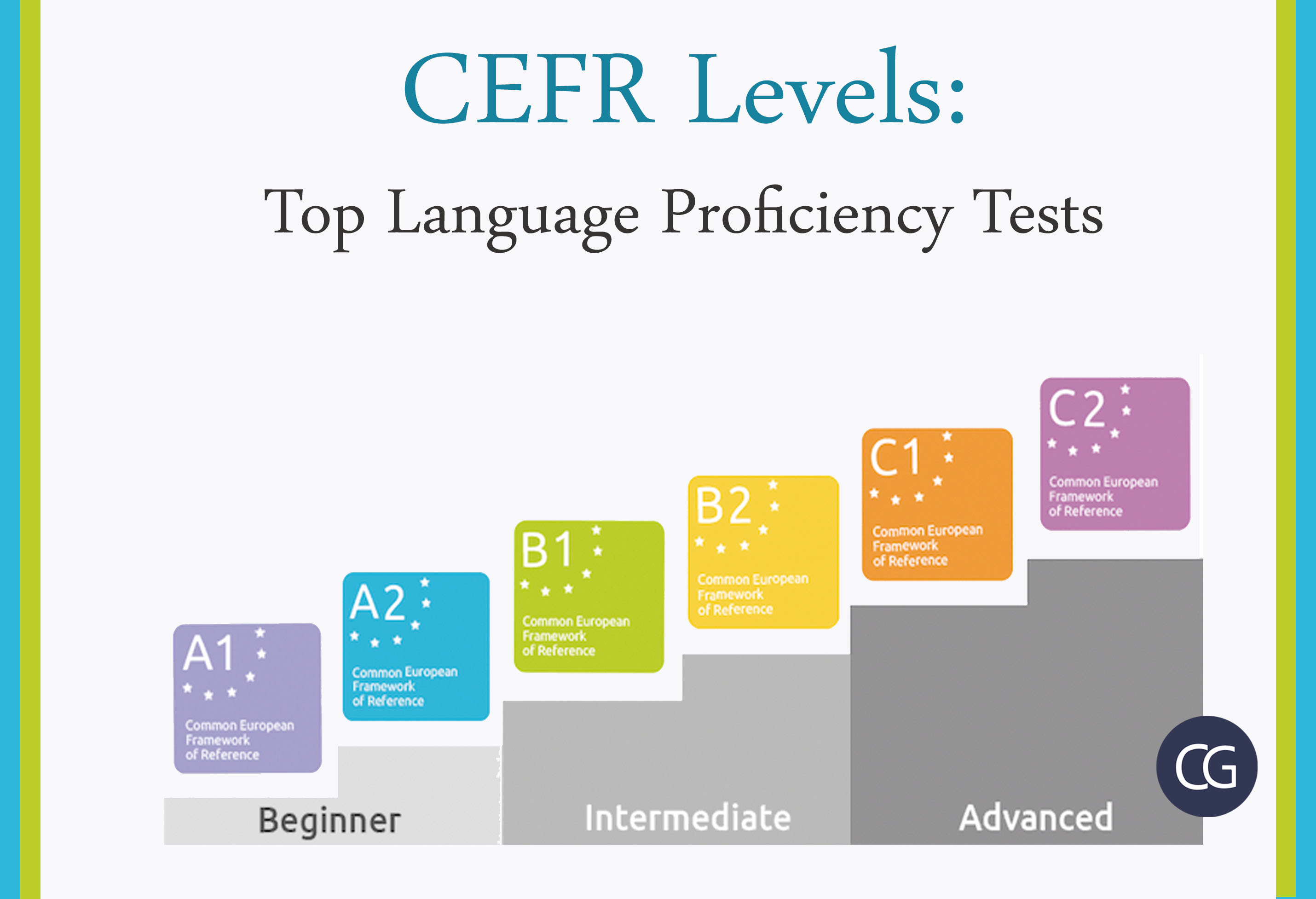 levels of the top language proficiency tests