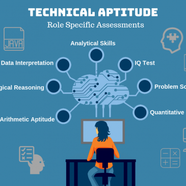 Technical Aptitude- Role Specific Assessments