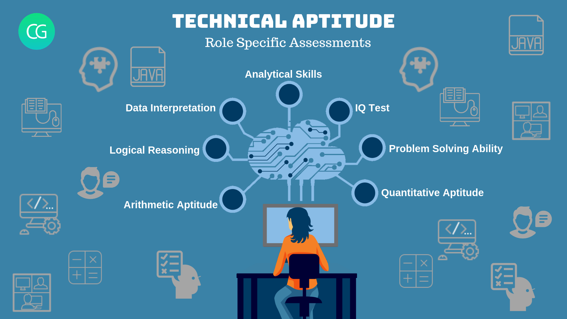 Technical-aptitude-Role-Specific-Assessments