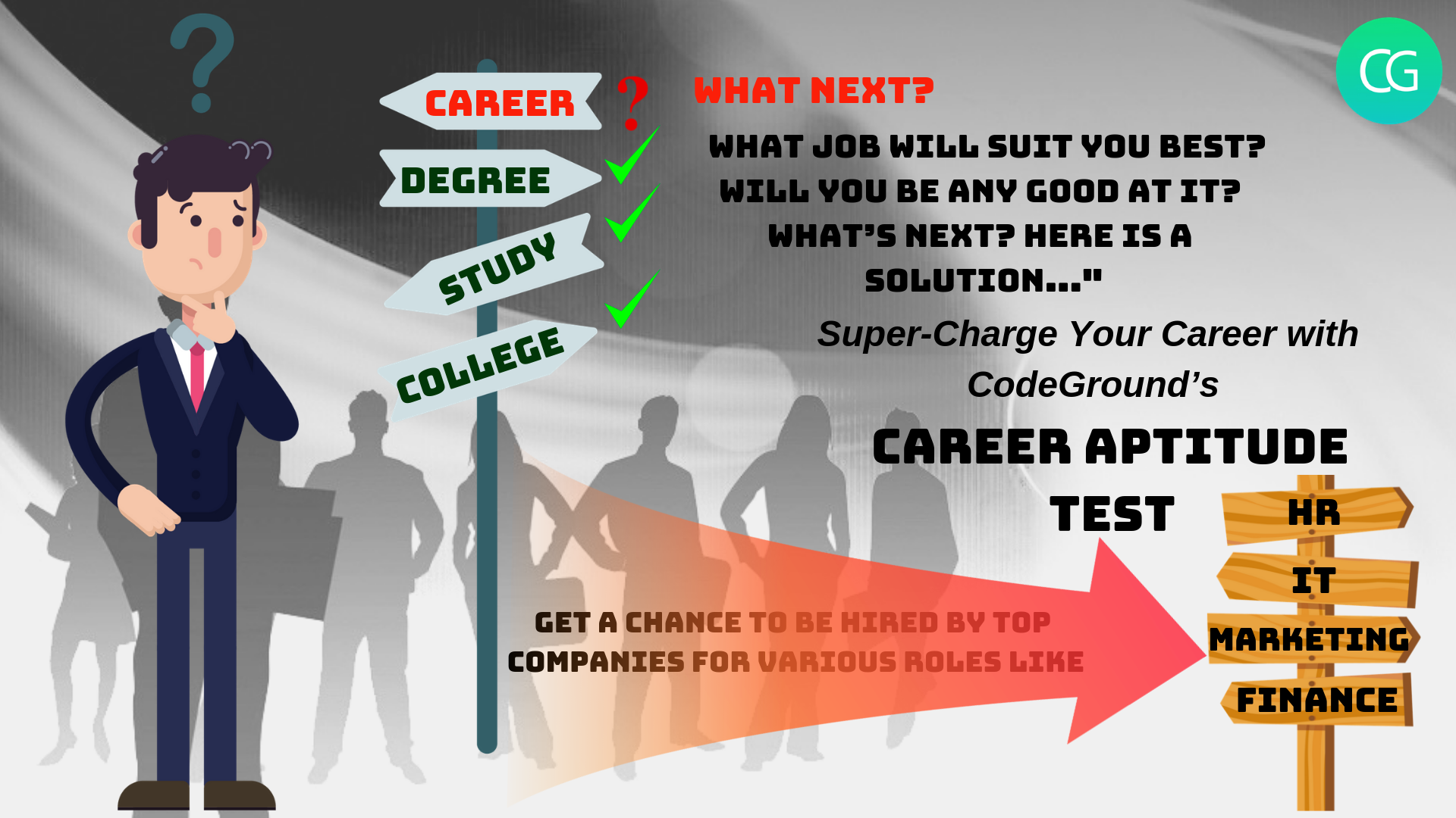 career aptitude test  assess yourself and help recruiters