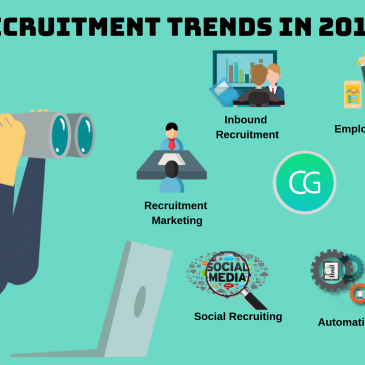 Recruitment Trends in 2019