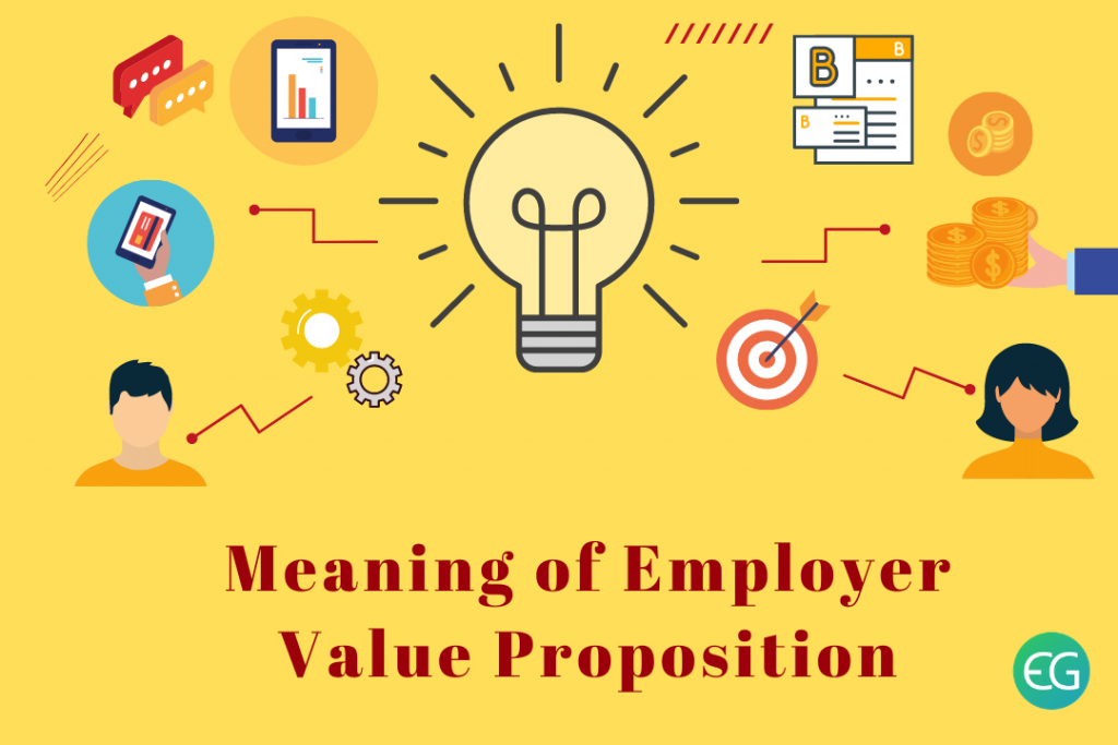 Meaning of Employer Value Proposition