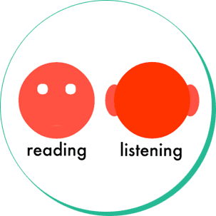 Reading Comprehension And Active Listening